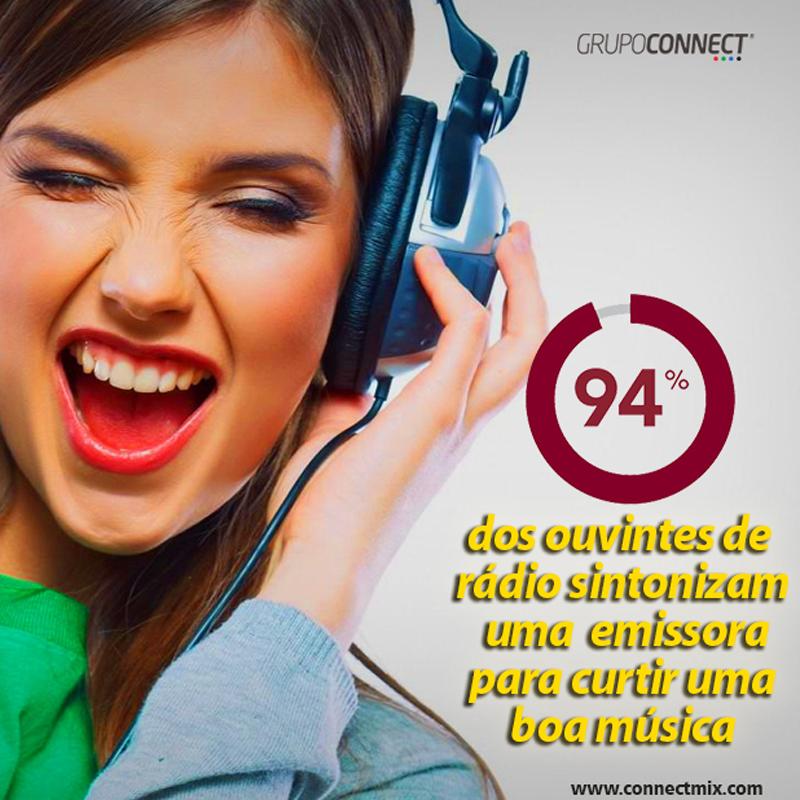 Rádio Programação musical Connectmix