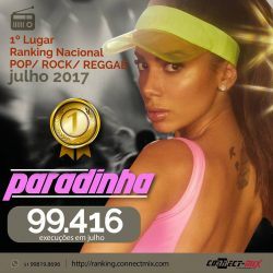 Anitta Paradinha - Ranking Connectmix