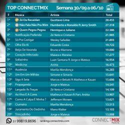 As músicas mais tocadas nas rádios do Brasil de 07 a 13 de outubro