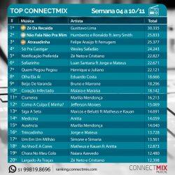 As músicas mais tocadas nas rádios do Brasil de 04 a 10 de novembro