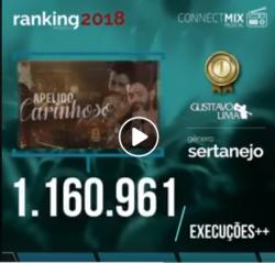 RETROSPETIVA MUSICAL CONNECTMIX 2018