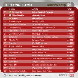 TOP CONNECTMIX DE JANEIRO APRESENTA AS MÚSICAS MAIS TOCADAS NO RÁDIO
