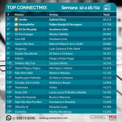 Ranking Semanal da Connectmix 10 a 16/02