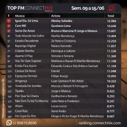 Ranking semanal top FM de 09 a 15 de junho
