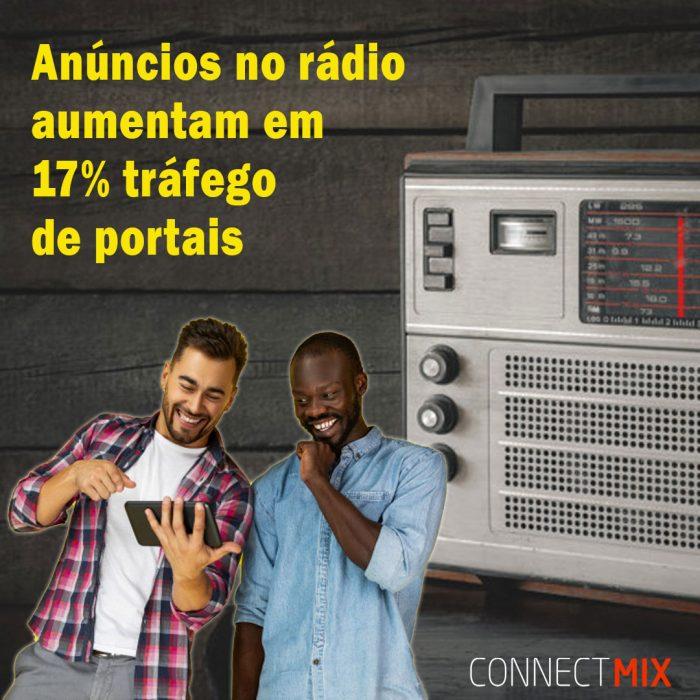 Anunciar no rádio aumenta tráfego nos sites e portais