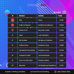 ranking connectmix